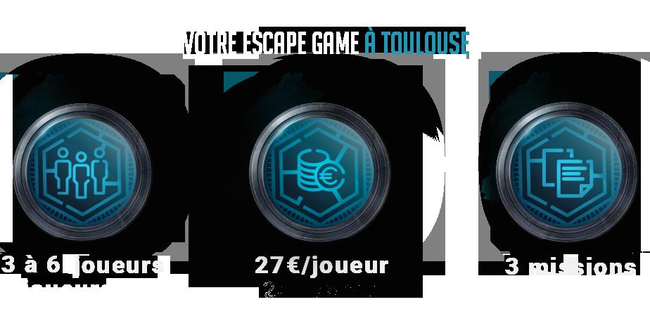 escape game toulouse projet dédale